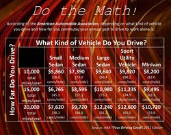 AAA Your Driving Costs Guide - 2012 edition