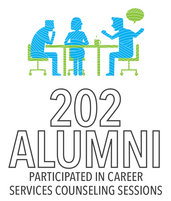Infographic about alumni counseling
