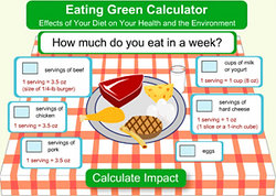 eating green calculator