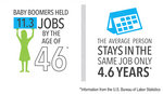 Infographic 1- Jobs and Duration