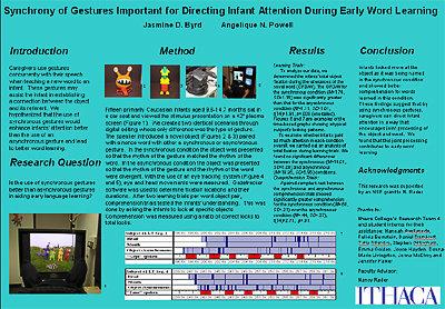 Psychology students' research presentation