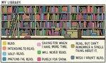 Guide to bookshelves