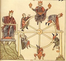 "A medieval interpretation of the Wheel of Fortune, also known as ""Rota Fortunae."""