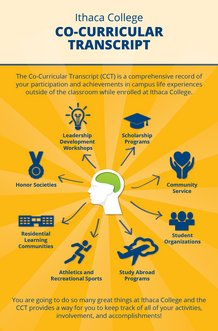 Co-Curricular Transcript branding image