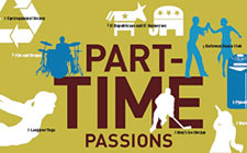 Part-time Passions